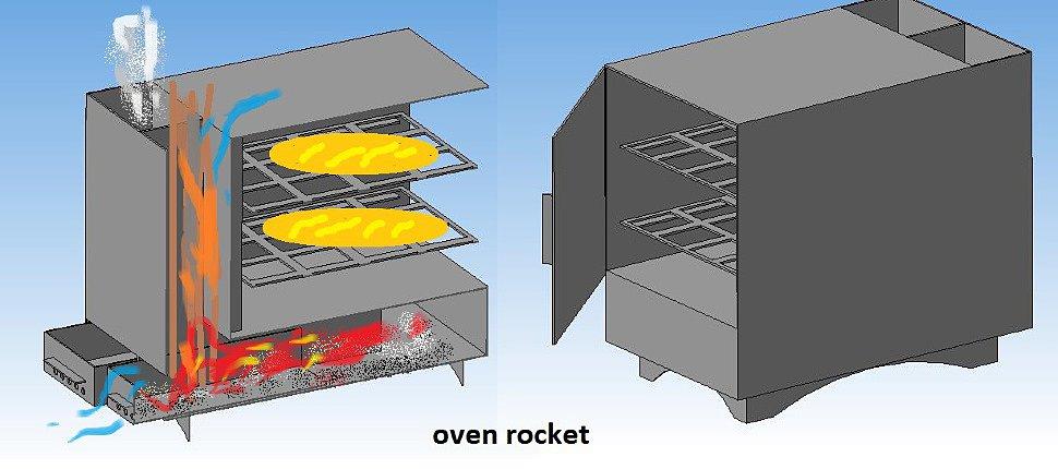Принцип работы ракетной печи  коптилки