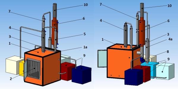Описание пиролизной установки