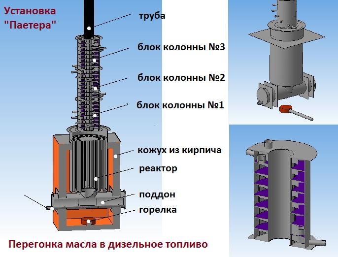 Пиролизная установка для переработки масла в дизельное топливо